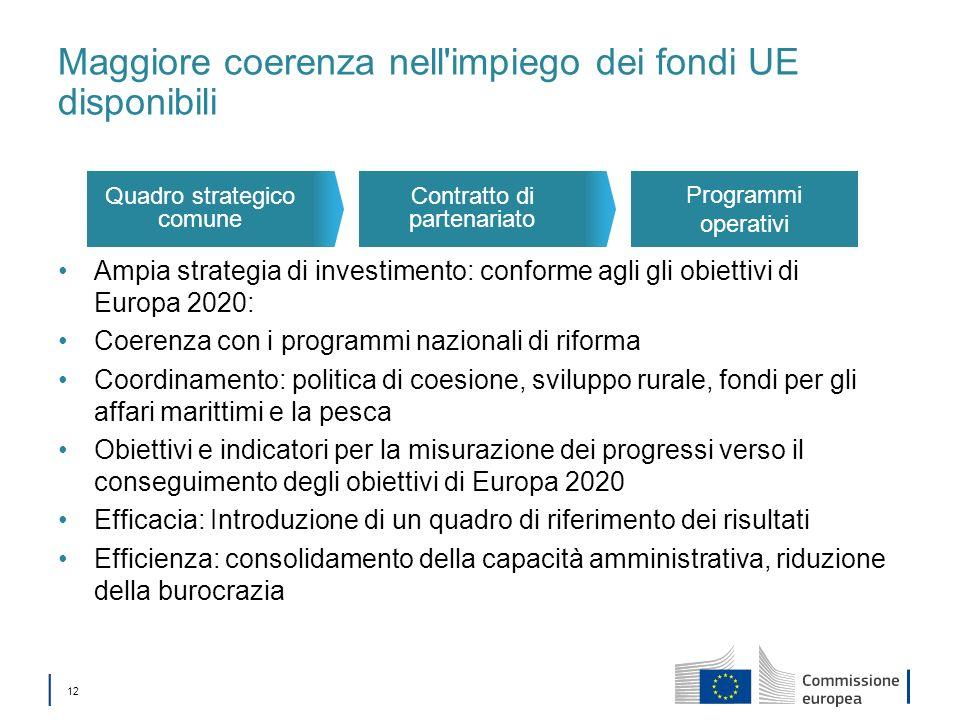12 Maggiore coerenza nell'impiego dei fondi UE disponibili Ampia strategia di investimento: conforme agli gli obiettivi di Europa 2020: Coerenza con i