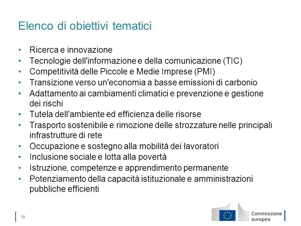 13 Elenco di obiettivi tematici Ricerca e innovazione Tecnologie dell'informazione e della comunicazione (TIC) Competitività delle Piccole e Medie Imp