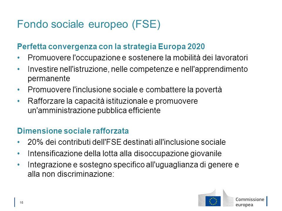 16 Fondo sociale europeo (FSE) Perfetta convergenza con la strategia Europa 2020 Promuovere l'occupazione e sostenere la mobilità dei lavoratori Inves