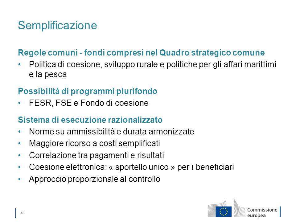 18 Semplificazione Regole comuni - fondi compresi nel Quadro strategico comune Politica di coesione, sviluppo rurale e politiche per gli affari maritt