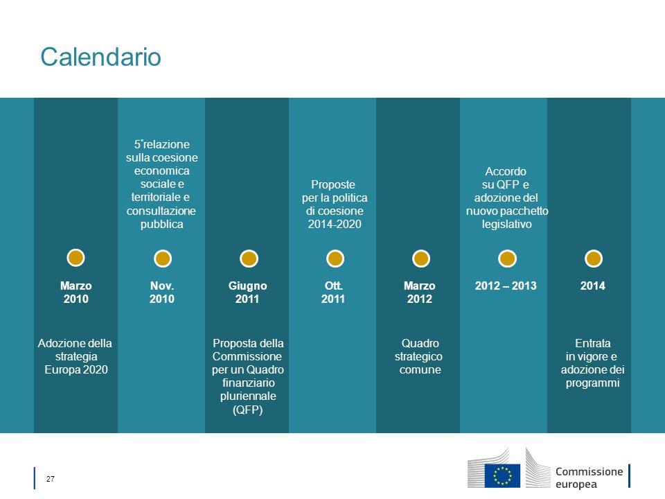 27 Calendario 2014Nov. 2010 2012 – 2013Marzo 2012 Ott. 2011 Giugno 2011 Marzo 2010 5 ° relazione sulla coesione economica sociale e territoriale e con