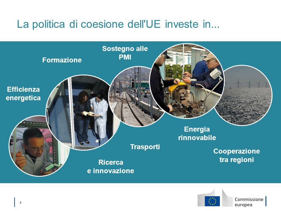 4 La politica di coesione dell'UE investe in... Trasporti Energia rinnovabile Ricerca e innovazione Formazione Cooperazione tra regioni Efficienza ene