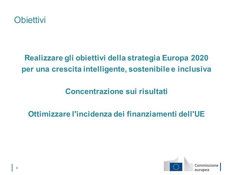 8 Obiettivi Realizzare gli obiettivi della strategia Europa 2020 per una crescita intelligente, sostenibile e inclusiva Concentrazione sui risultati O