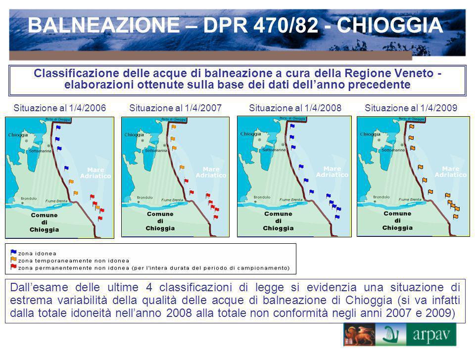 Classificazione delle acque di balneazione a cura della Regione Veneto - elaborazioni ottenute sulla base dei dati dellanno precedente Situazione al 1