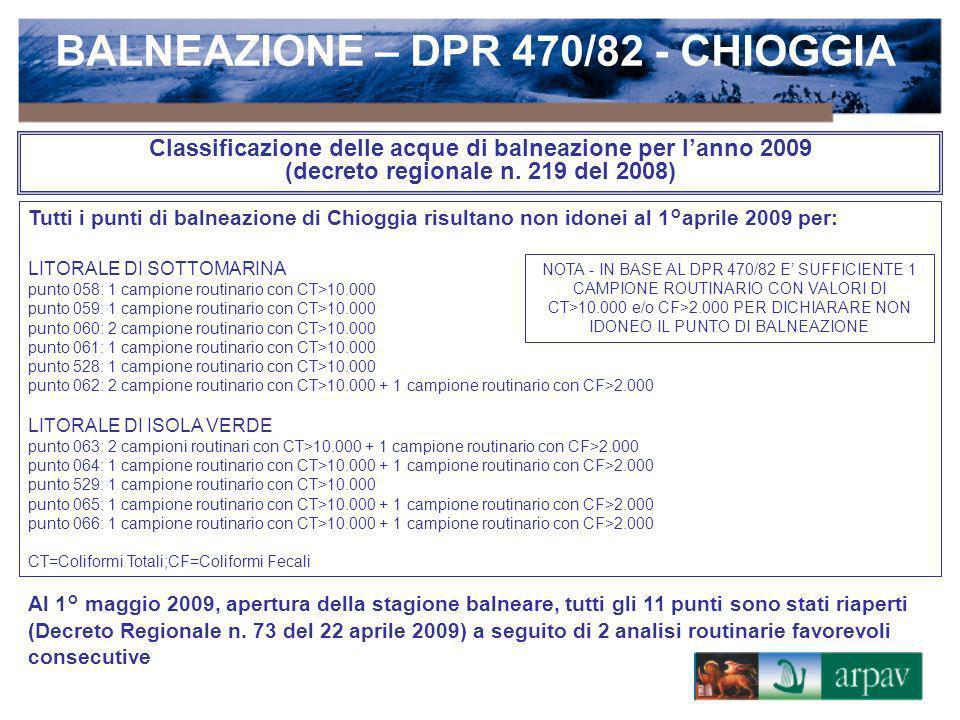Classificazione delle acque di balneazione per lanno 2009 (decreto regionale n. 219 del 2008) Tutti i punti di balneazione di Chioggia risultano non i