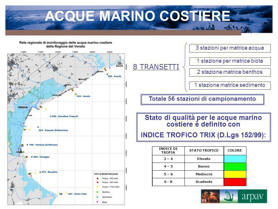 ACQUE MARINO COSTIERE 8 TRANSETTI 3 stazioni per matrice acqua 1 stazione per matrice biota 1 stazione matrice sedimento 2 stazione matrice benthos To