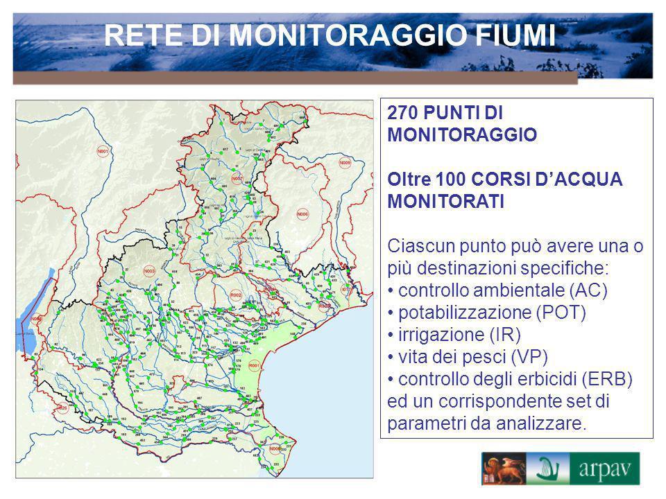 270 PUNTI DI MONITORAGGIO Oltre 100 CORSI DACQUA MONITORATI Ciascun punto può avere una o più destinazioni specifiche: controllo ambientale (AC) potab