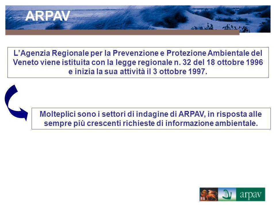ARPAV LAgenzia Regionale per la Prevenzione e Protezione Ambientale del Veneto viene istituita con la legge regionale n. 32 del 18 ottobre 1996 e iniz