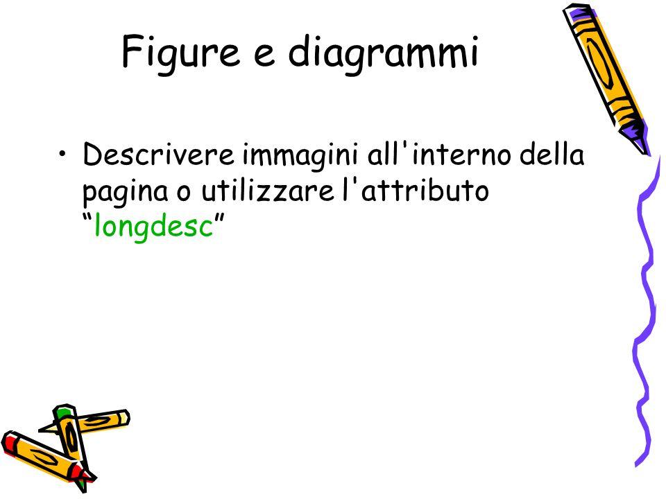 Figure e diagrammi Descrivere immagini all'interno della pagina o utilizzare l'attributolongdesc