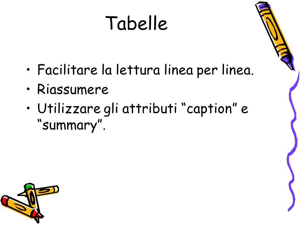 Tabelle Facilitare la lettura linea per linea. Riassumere Utilizzare gli attributi caption e summary.