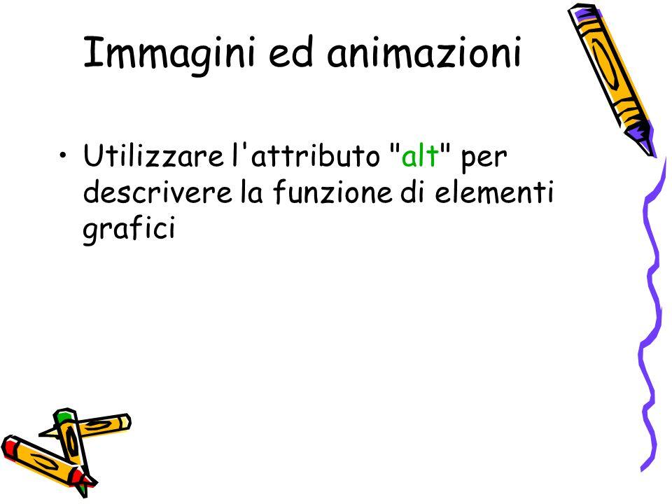 Immagini ed animazioni Utilizzare l'attributo