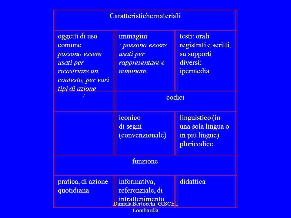 Daniela Bertocchi- GISCEL Lombardia Caratteristiche materiali oggetti di uso comune possono essere usati per ricostruire un contesto, per vari tipi di