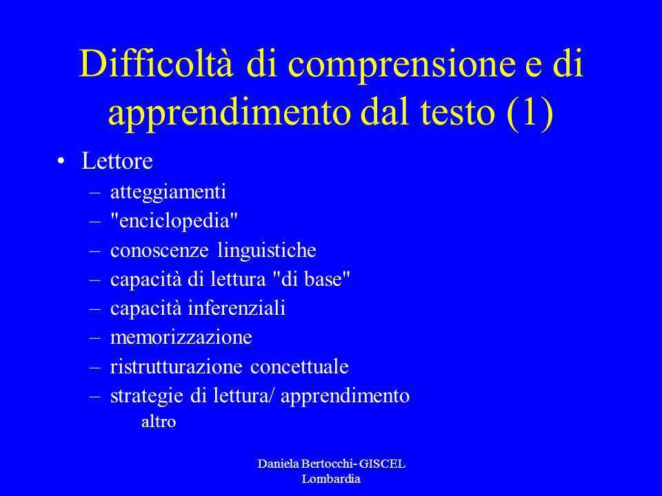 Daniela Bertocchi- GISCEL Lombardia Difficoltà di comprensione e di apprendimento dal testo (1) Lettore –atteggiamenti –