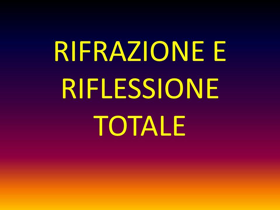 RIFRAZIONE E RIFLESSIONE TOTALE