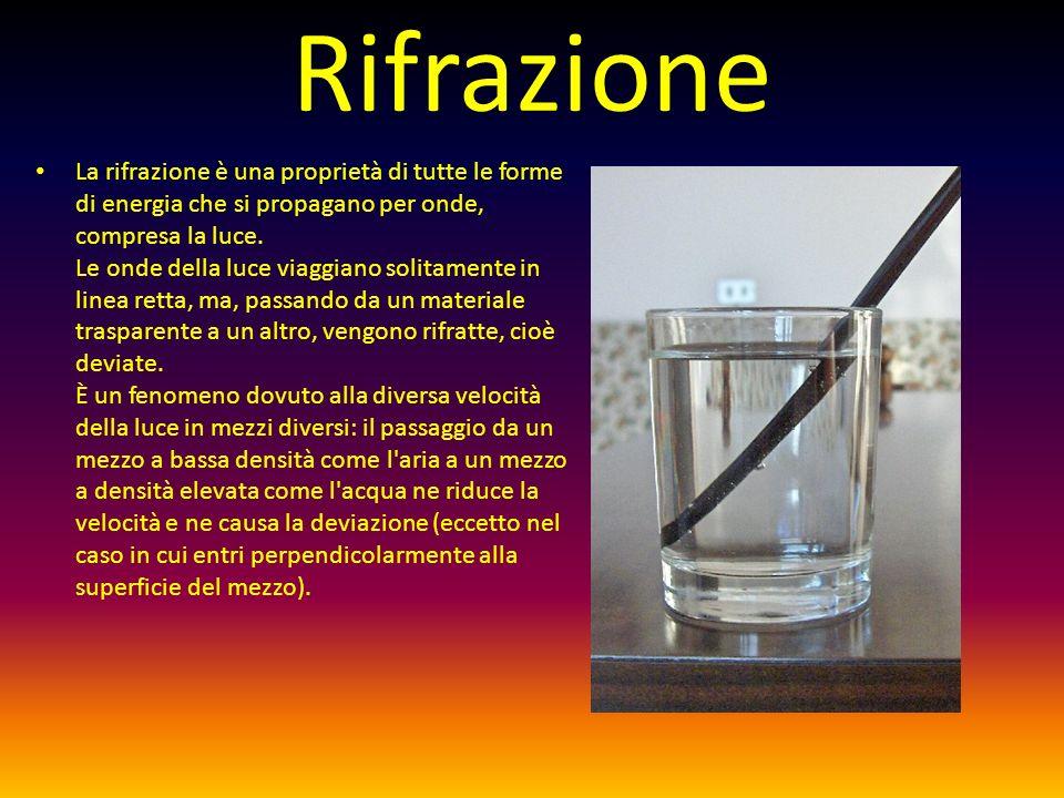 Rifrazione La rifrazione è una proprietà di tutte le forme di energia che si propagano per onde, compresa la luce. Le onde della luce viaggiano solita
