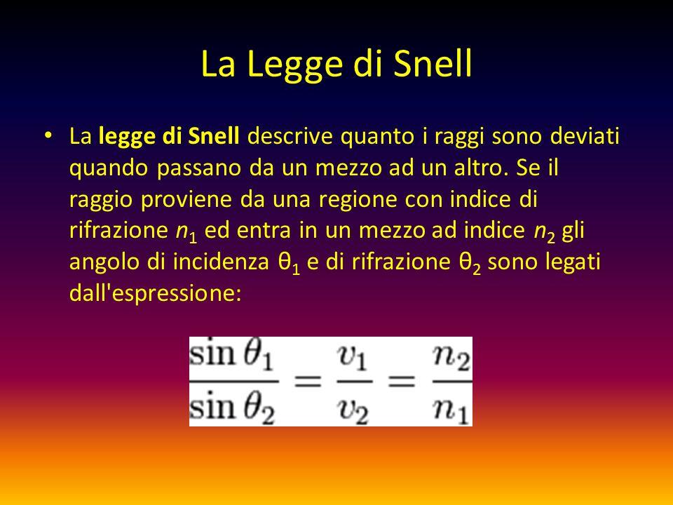 La Legge di Snell La legge di Snell descrive quanto i raggi sono deviati quando passano da un mezzo ad un altro. Se il raggio proviene da una regione