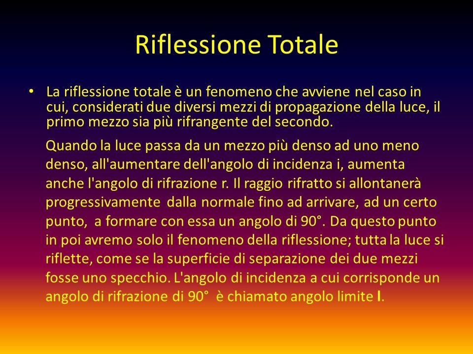 Riflessione Totale La riflessione totale è un fenomeno che avviene nel caso in cui, considerati due diversi mezzi di propagazione della luce, il primo