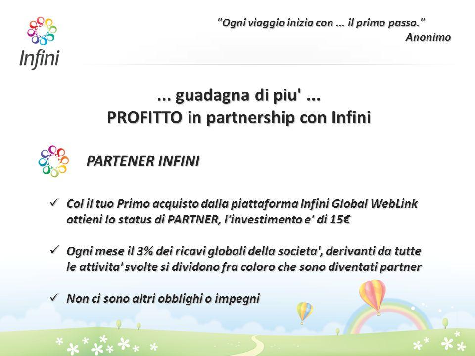 ... guadagna di piu'... PROFITTO in partnership con Infini PARTENER INFINI Col il tuo Primo acquisto dalla piattaforma Infini Global WebLink ottieni l