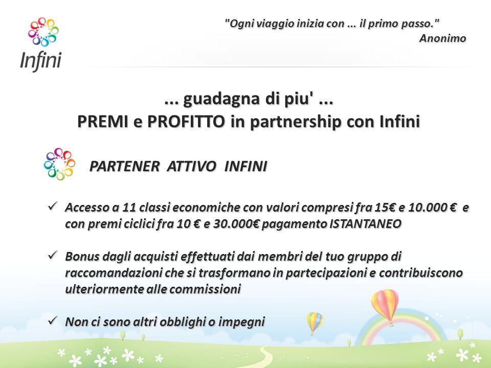 ... guadagna di piu'... PREMI e PROFITTO in partnership con Infini PARTENER ATTIVO INFINI Accesso a 11 classi economiche con valori compresi fra 15 e