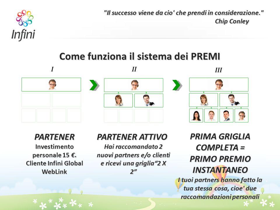 Come funziona il sistema dei PREMI PARTENER Investimento personale 15. Cliente Infini Global WebLink PARTENER ATTIVO Hai raccomandato 2 nuovi partners