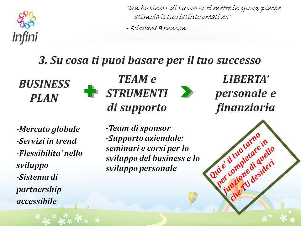 Un business di successo ti mette in gioco, piace e stimola il tuo istinto creativo. - Richard Branson 3. Su cosa ti puoi basare per il tuo successo -M
