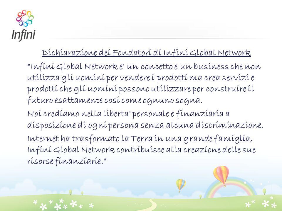Dichiarazione dei Fondatori di Infini Global Network Infini Global Network e' un concetto e un business che non utilizza gli uomini per vendere i prod