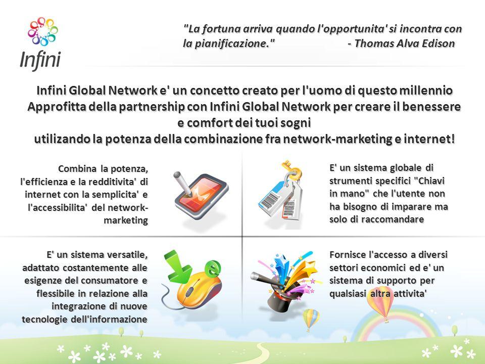 Infini Global Network – Prodotti e servizi (I) Piattaforma di tipo group sales , uno dei business di maggior successo del momento www.infinidiscountbox.com In futuro gli affari saranno di due tipi: su internet oppure affatto.