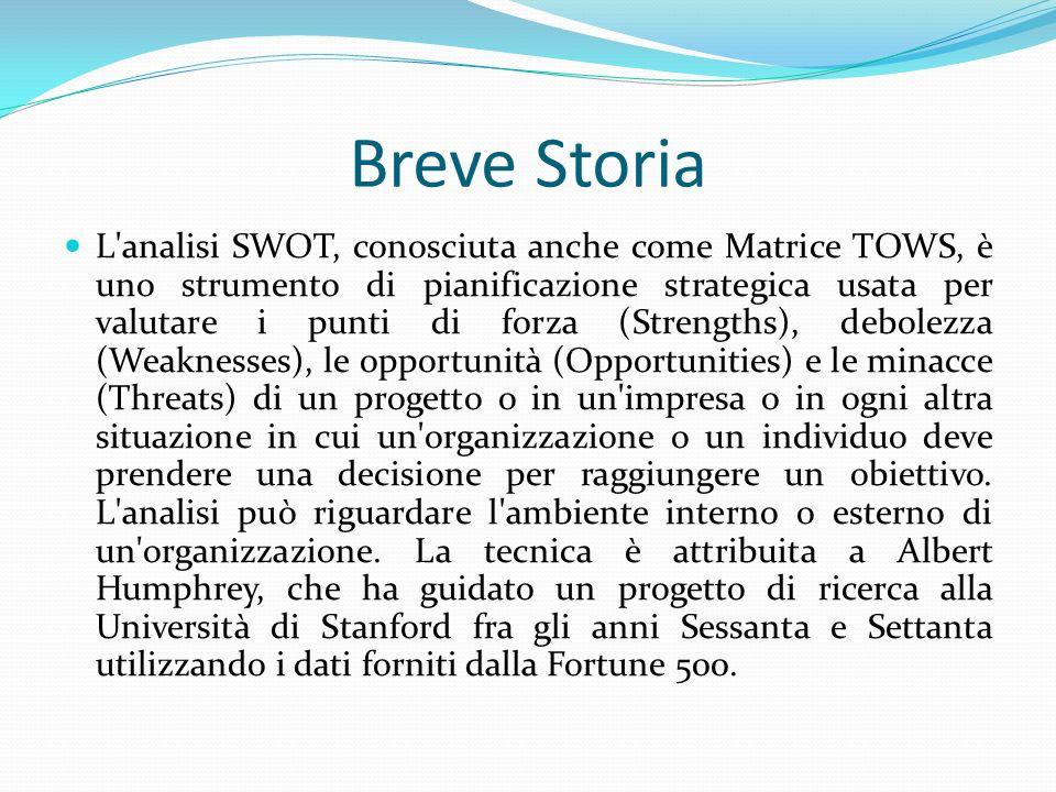 Breve Storia L'analisi SWOT, conosciuta anche come Matrice TOWS, è uno strumento di pianificazione strategica usata per valutare i punti di forza (Str