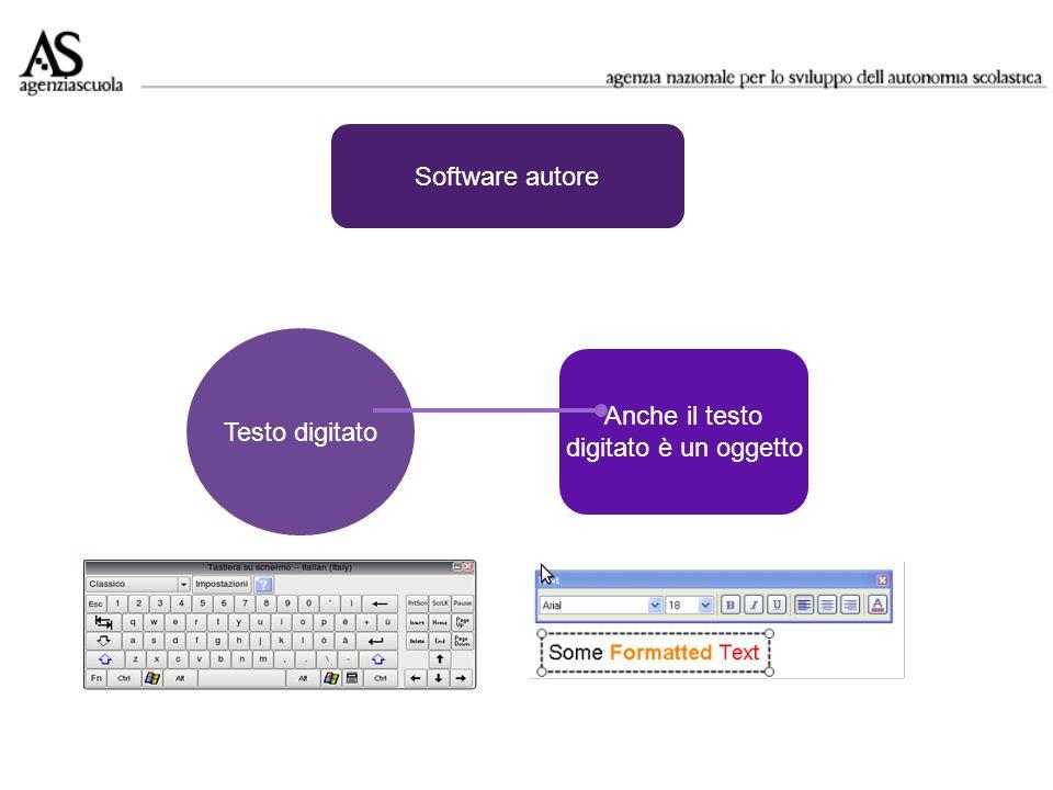 Software autore Anche il testo digitato è un oggetto Testo digitato