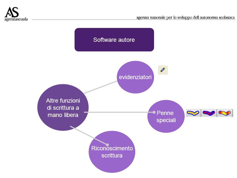 Altre funzioni di scrittura a mano libera Penne speciali Software autore Riconoscimento scrittura evidenziatori