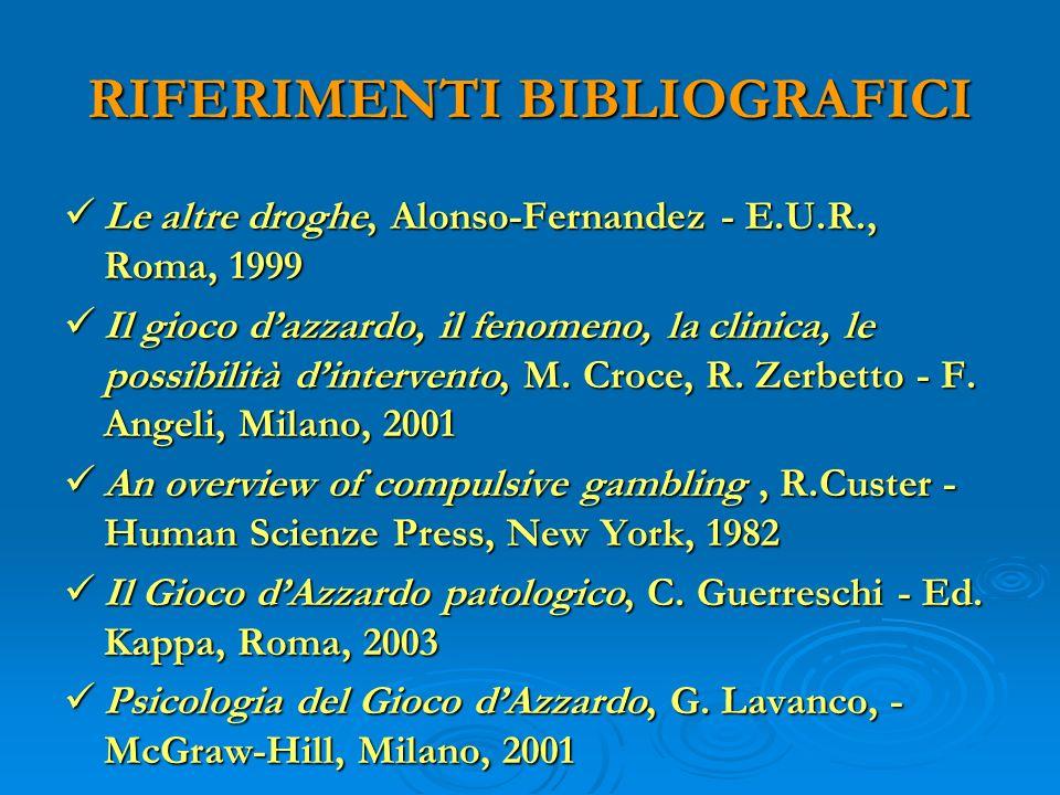 RIFERIMENTI BIBLIOGRAFICI Le altre droghe, Alonso-Fernandez - E.U.R., Roma, 1999 Le altre droghe, Alonso-Fernandez - E.U.R., Roma, 1999 Il gioco dazza