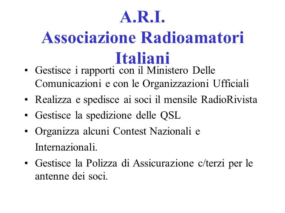 A.R.I. Associazione Radioamatori Italiani Ente Morale (Associazione senza fine di Lucro) Maggior Associazione italiana per numero di Radioamatori Iscr