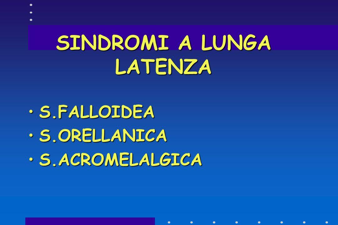 SINDROMI A BREVE LATENZA S. GASTROENTERICAS. GASTROENTERICA S. ALLUCINOGENAS. ALLUCINOGENA S.MUSCARINICAS.MUSCARINICA S.PANTERINICAS.PANTERINICA S.COP