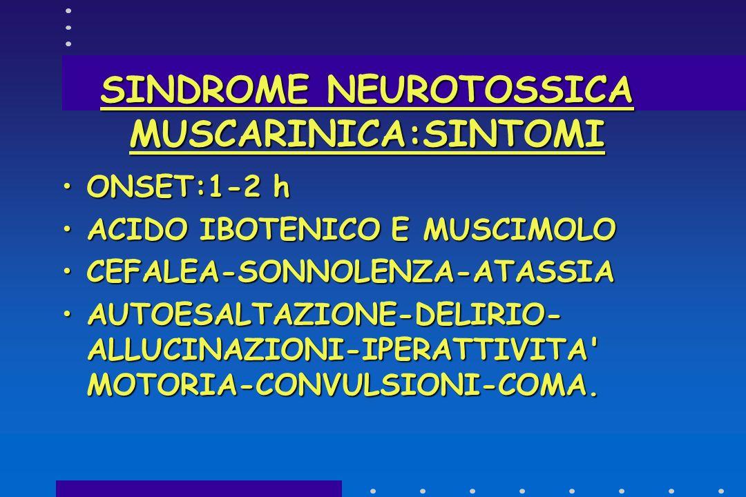 SINDROME MUSCARINICA- (S.SUDORIPARA) INTOSSICAZIONE S.N.A. DI TIPO COLINERGICO CON SINTOMI A CARATTERE PARASIMPATICOMIMETICO (EFFETTORI POST- GANGLIAR