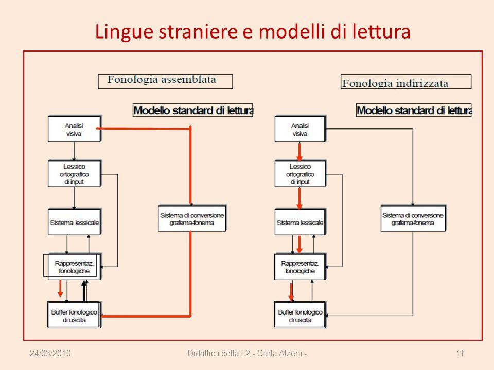 Didattica della L2 - Carla Atzeni -11 Lingue straniere e modelli di lettura 24/03/2010