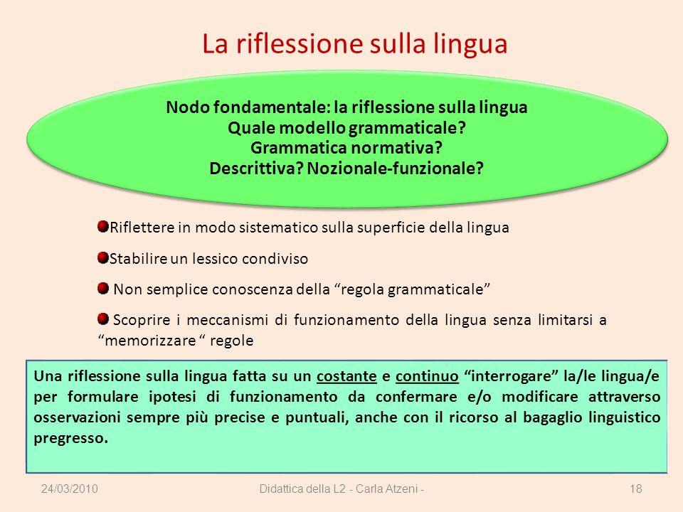 Didattica della L2 - Carla Atzeni -18 La riflessione sulla lingua Nodo fondamentale: la riflessione sulla lingua Quale modello grammaticale? Grammatic