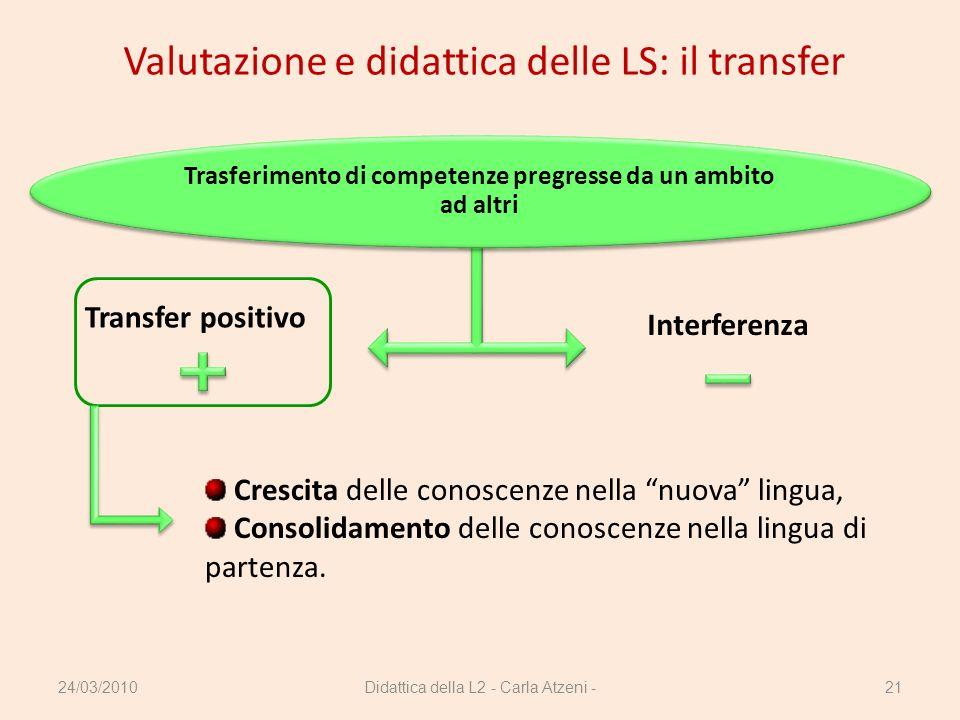 21 Trasferimento di competenze pregresse da un ambito ad altri Transfer positivo Interferenza Crescita delle conoscenze nella nuova lingua, Consolidam