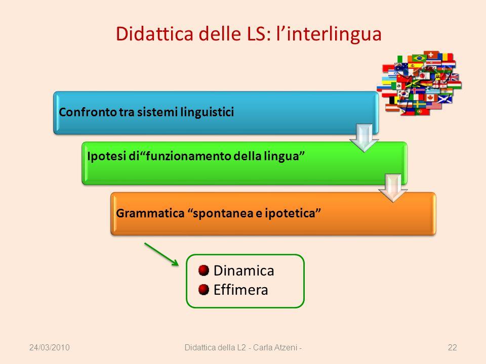 24/03/2010Didattica della L2 - Carla Atzeni -22 Confronto tra sistemi linguistici Ipotesi difunzionamento della lingua Grammatica spontanea e ipotetic
