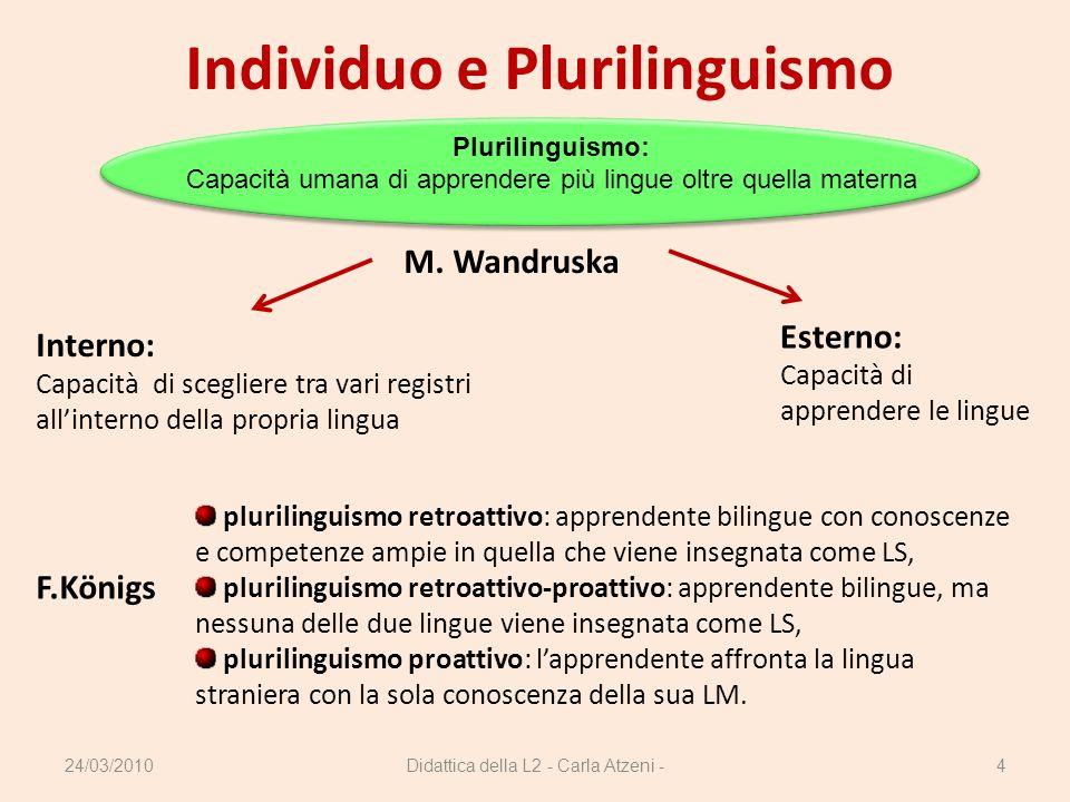 24/03/2010Didattica della L2 - Carla Atzeni -4 Individuo e Plurilinguismo Plurilinguismo: Capacità umana di apprendere più lingue oltre quella materna