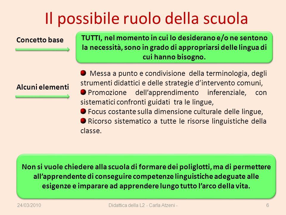 Didattica della L2 - Carla Atzeni -6 Il possibile ruolo della scuola Concetto base TUTTI, nel momento in cui lo desiderano e/o ne sentono la necessità