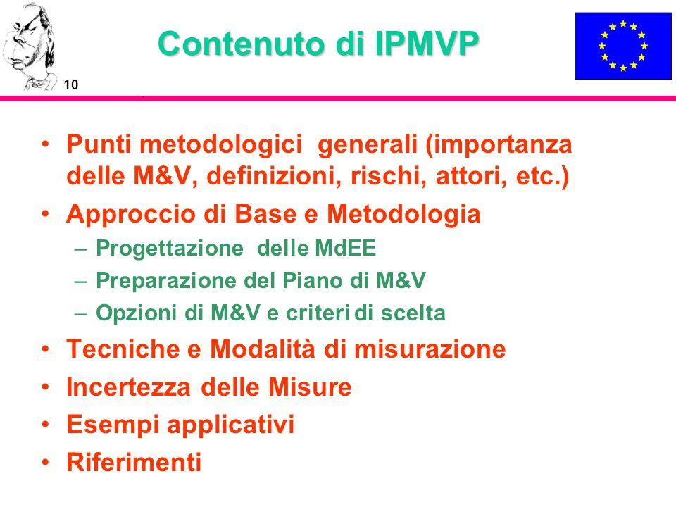 10 Contenuto di IPMVP Punti metodologici generali (importanza delle M&V, definizioni, rischi, attori, etc.) Approccio di Base e Metodologia –Progettaz