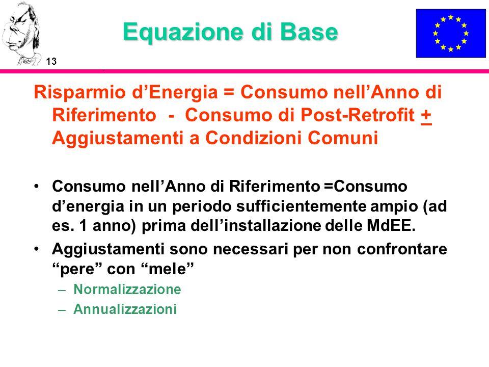13 Equazione di Base Risparmio dEnergia = Consumo nellAnno di Riferimento - Consumo di Post-Retrofit + Aggiustamenti a Condizioni Comuni Consumo nellA
