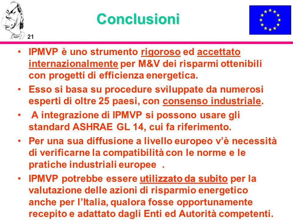 21Conclusioni IPMVP è uno strumento rigoroso ed accettato internazionalmente per M&V dei risparmi ottenibili con progetti di efficienza energetica. Es