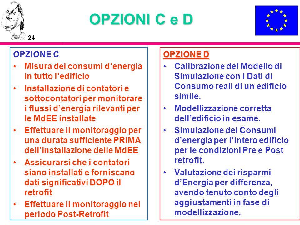 24 OPZIONI C e D OPZIONE C Misura dei consumi denergia in tutto ledificio Installazione di contatori e sottocontatori per monitorare i flussi denergia