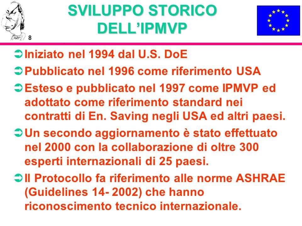 8 SVILUPPO STORICO DELLIPMVP Iniziato nel 1994 dal U.S. DoE Pubblicato nel 1996 come riferimento USA Esteso e pubblicato nel 1997 come IPMVP ed adotta