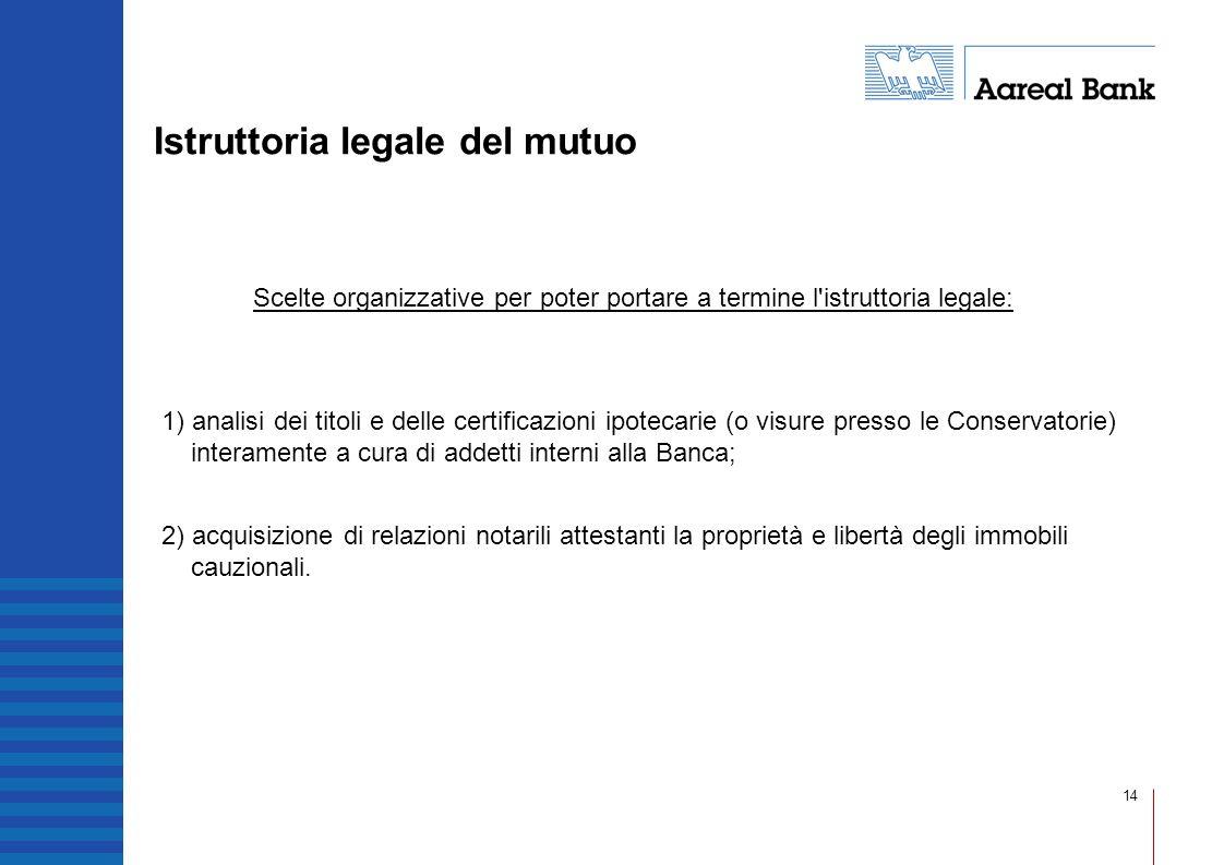 14 Istruttoria legale del mutuo Scelte organizzative per poter portare a termine l'istruttoria legale: 1) analisi dei titoli e delle certificazioni ip