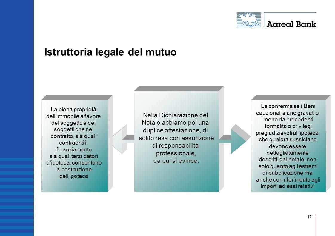 17 Istruttoria legale del mutuo Nella Dichiarazione del Notaio abbiamo poi una duplice attestazione, di solito resa con assunzione di responsabilità p