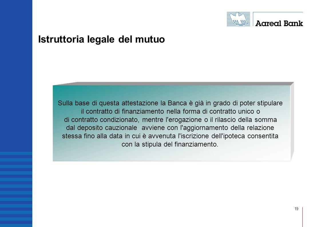 19 Istruttoria legale del mutuo Sulla base di questa attestazione la Banca è già in grado di poter stipulare il contratto di finanziamento nella forma