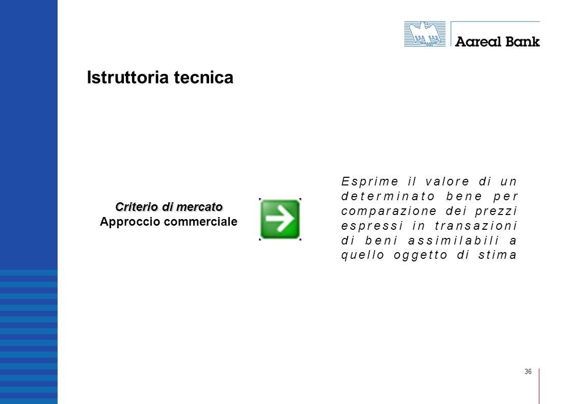 36 Istruttoria tecnica Criterio di mercato Criterio di mercato Approccio commerciale Esprime il valore di un determinato bene per comparazione dei pre