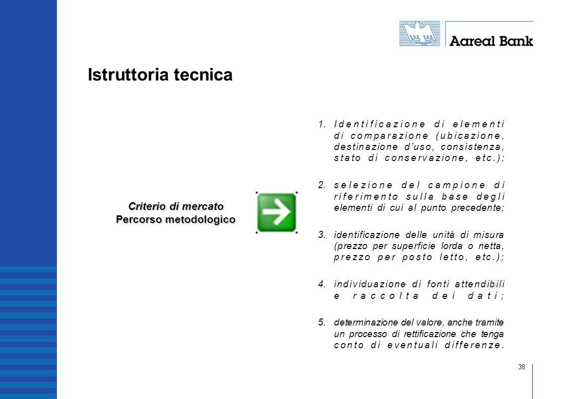 38 Istruttoria tecnica Criterio di mercato Percorso metodologico 1. Identificazione di elementi di comparazione (ubicazione, destinazione duso, consis